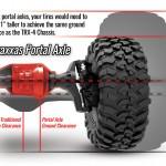 82024-4-TRX-4-Sport-portal-clearance