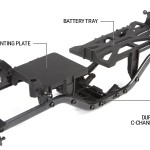 rcmart, blog, axial, SCX24 Deadbolt 1/24th Scale Elec 4WD - RTR, Red axi90081